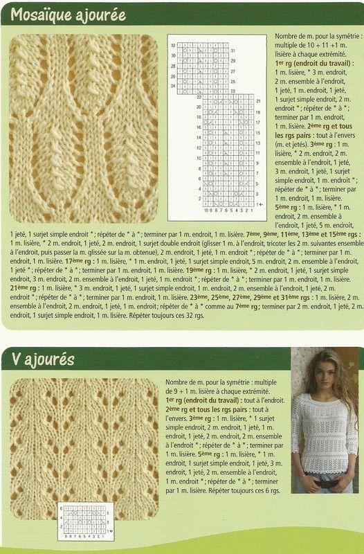 Les point tricot - Les differents points au tricotin ...