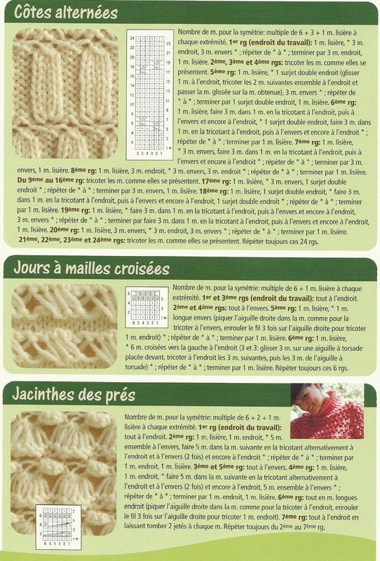 points tricot ajourés