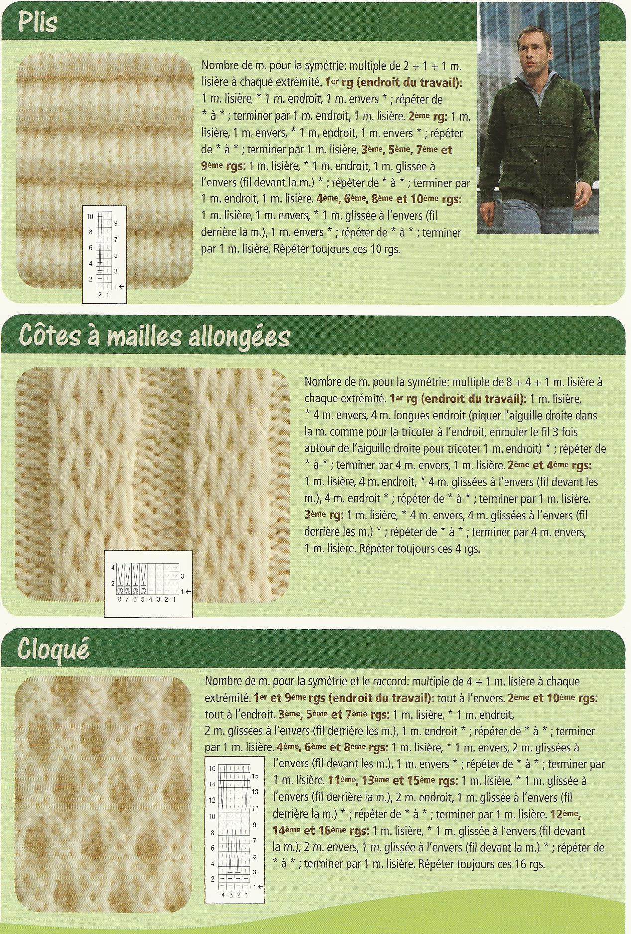 Les point tricot page 2 - Les differents points au tricotin ...