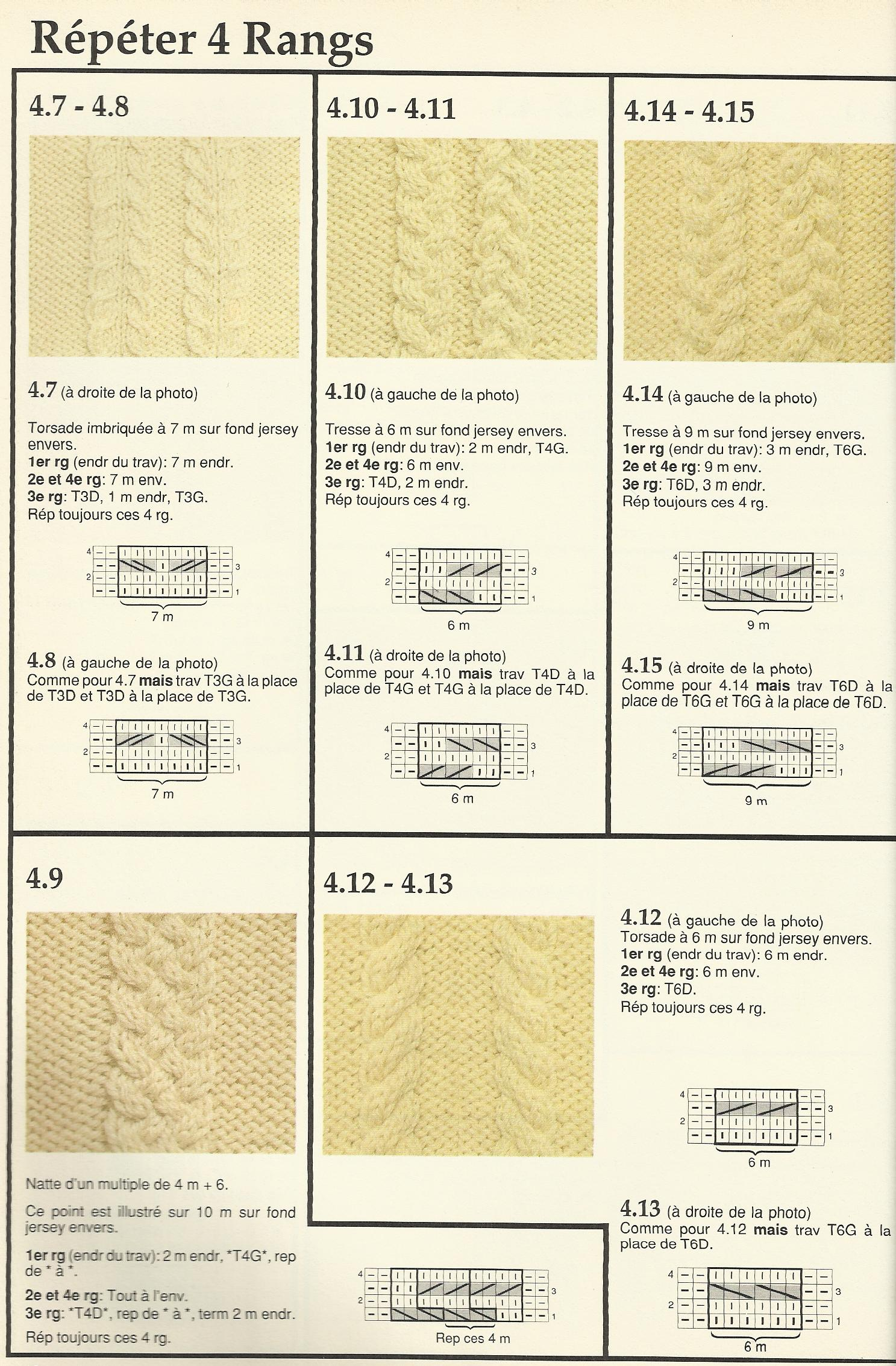 Les point tricot - Modele de point au tricot ...