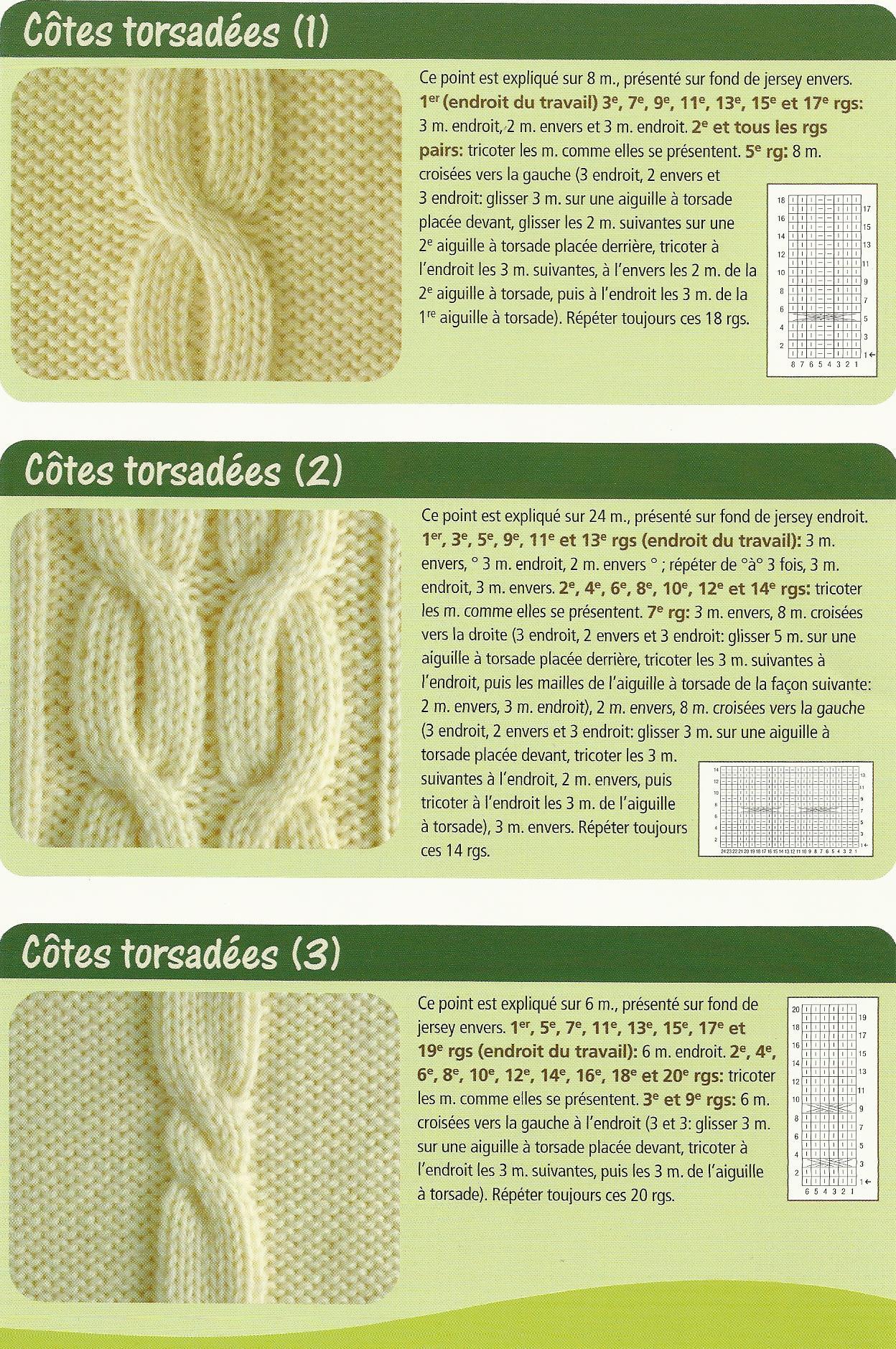 Les point tricot - Differents points de tricot ...